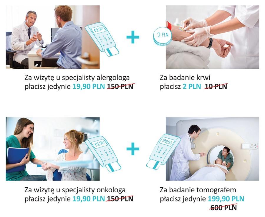 Przykłady współpłatności za wizytę u lekarza specjalisty
